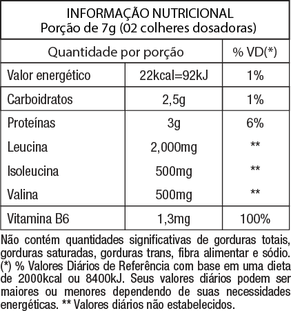 Tabela Nutritional BCAA Complex Limão 280g | Nature Real Nutrition