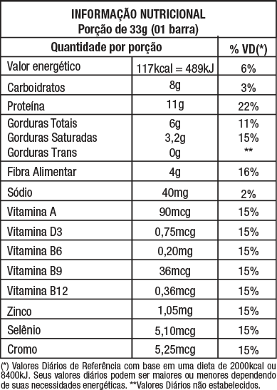 Tabela Nutritional Skyr Whey Bar Duo Chocolate Display 12 Barras | Nature Real Nutrition