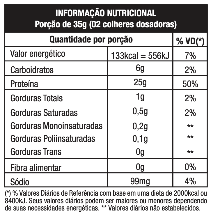 Tabela Nutritional Skyr Whey Morango 455g | Nature Real Nutrition